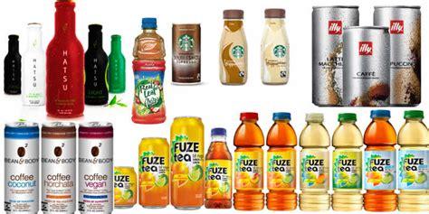 food news latam pet technologies nuevos mercados y ltimos avances food news latam el crecimiento de las bebidas listas