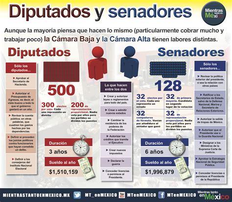 sueldo de diputados y sueldo de senadores c 225 mara de senadores archives p 225 gina 2 de 2 mientras