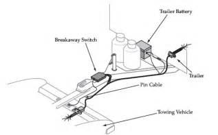 BreakawaySwitch 6 way trailer plug wiring diagram 15 on 6 way trailer plug wiring diagram