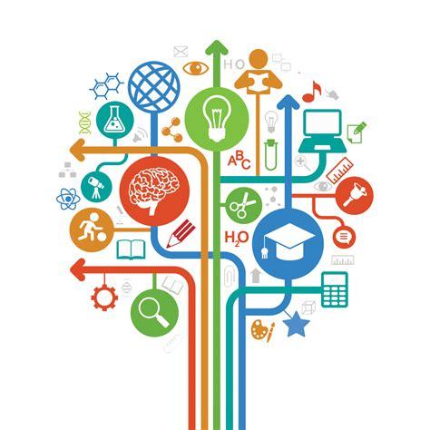 imagenes png educacion aprendizaje en las organizaciones pastillas gerenciales