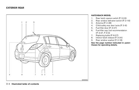chevy fuse box k torzone org chevy auto fuse box diagram