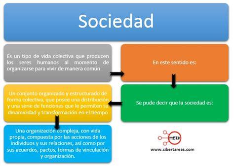la sociedad del cansancio 8425428688 sociedad introducci 243 n a las ciencias sociales cibertareas
