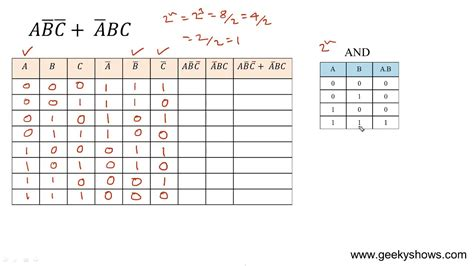 Table Of Boolean Expression