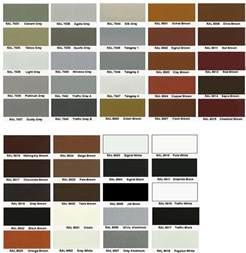 sherwin williams powder coat colors colors canoga park california ca