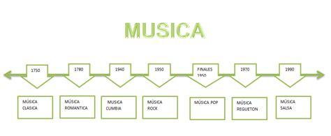 musica en linea de salsa romantica musica online 2014 mi musica