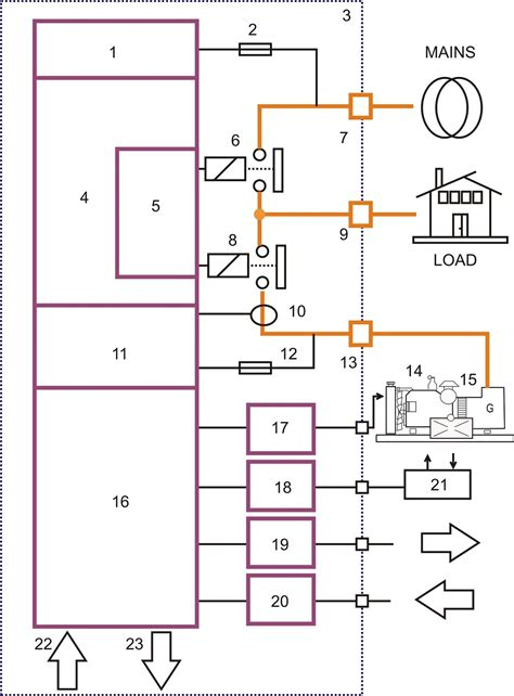 auto mains failure wiring diagram wiring diagram schemes