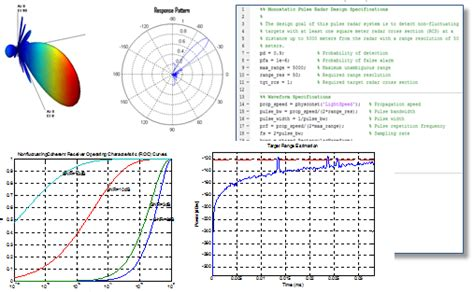 modeling and simulation of systems using matlab and simulink books modeling and simulating radar systems using matlab and