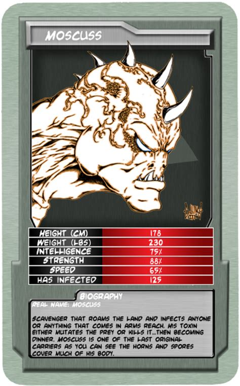 Make Your Own Top Trumps Cards Template by Top Moscuss By Dw Deathwish On Deviantart