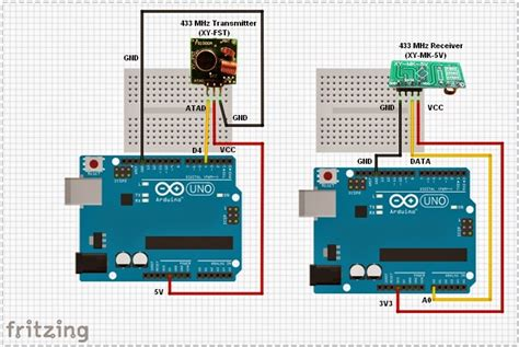 Kit Modul Jws Arduino Nano Kabel Mini Usb Arduino Arduino 433 Mhz Modul