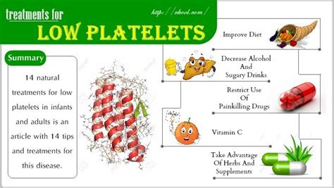 low platelets in pregnancy and c section symptoms of low platelets in pregnancy pregnancy birth