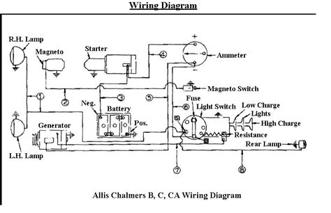 allis chalmers wiring diagram allis chalmers 712 parts