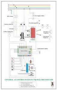 aplikasi universal pcb di unit split wall 3 hp refrigeration air conditioning