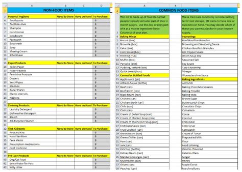 Food Inventory Spreadsheet by Food Storage Inventory Spreadsheets You Can For