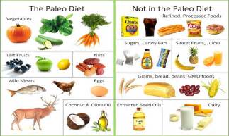 The paleo diet chart jpg