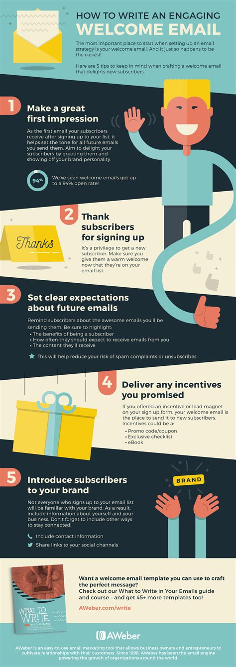 Infographic How To Write A Welcome Email Aweber Email Marketing Infographic Email Template