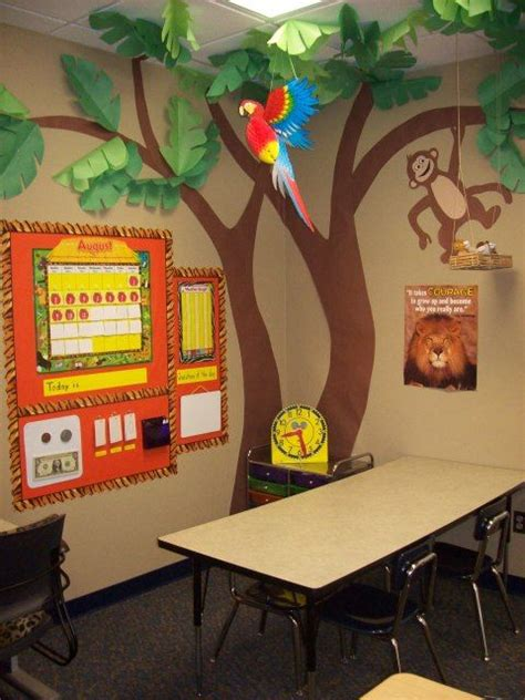 themes in education of little tree classroom decorating education pinterest jungle