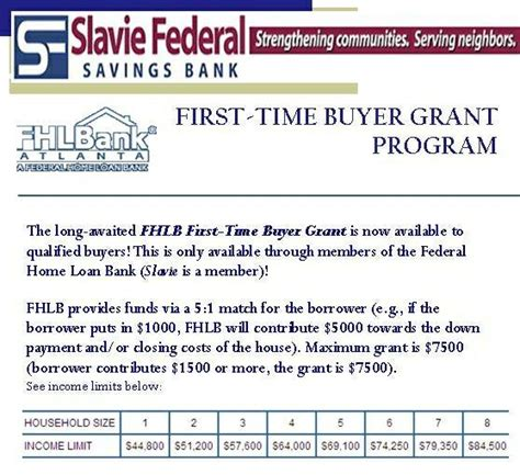 federal home loan bank time buyer grant