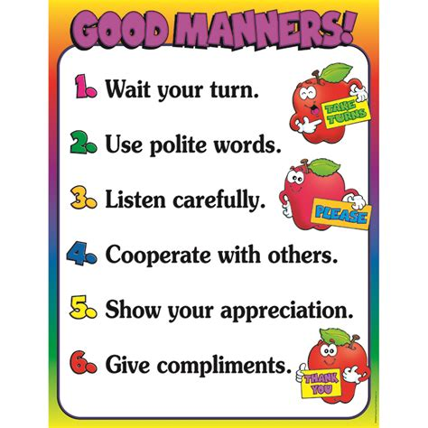 reference books of hiv aids scholastic teaching resources manners friendly chart