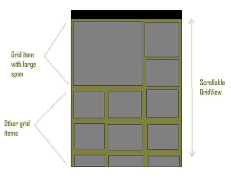 android gridlayout scrollable java custom grid view with row span and column span