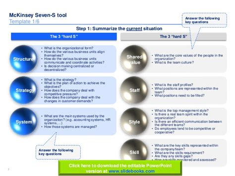 strategy document template mckinsey mc kinsey seven s templates in powerpoint