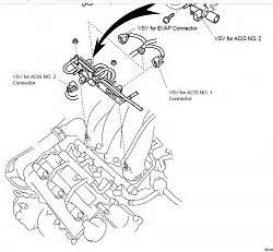 how to determined evap sensor fualt 2010 lexus gx service manual how to determined evap sensor fualt 2010