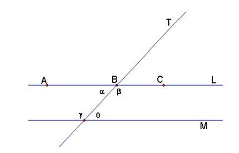 Supplementary Same Side Interior Angles by Proof Of Same Side Interior Angles