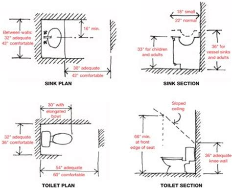 half bathroom dimensions pinterest discover and save creative ideas