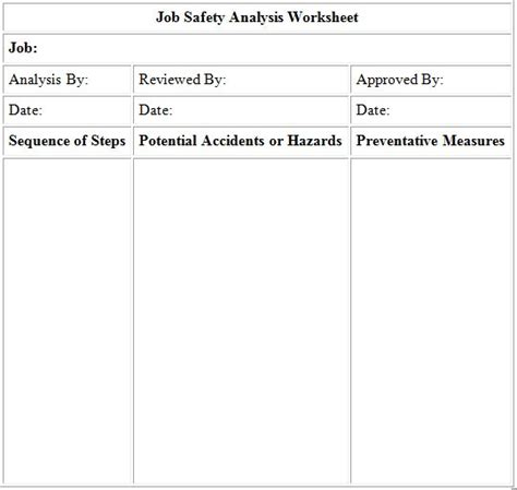 jha template worksheet hazard analysis worksheet caytailoc free