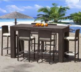 Outdoor Patio Bar Table Caribbean Collection Outdoor Bar Stools Modern Patio Chicago By Home Infatuation