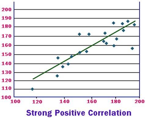 exle of negative correlation unit 1 intro to psych ap psych reflection