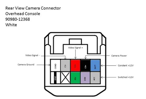 tundra pre wired backup camera  monitor plug connection diagrams toyota tundra forum