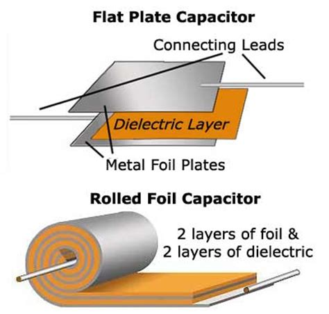 polypropylene capacitors construction capacitors