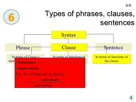 types of sentences pattern week 1 morphemes and words