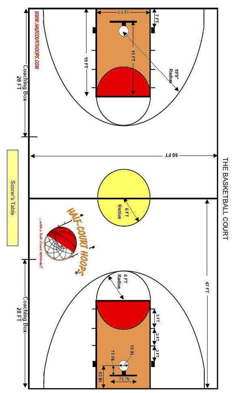 basketball half court dimensions backyard basketball court dimensions