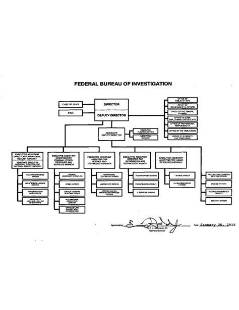 fbi organizational chart fbi organization chart sle free