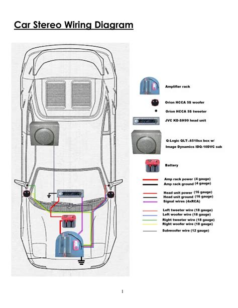 car audio wiring pioneer radio diagram colors nissan
