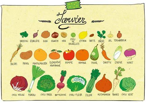 l fruit et legume cuisinez les fruits et l 233 gumes de janvier recettes de saison