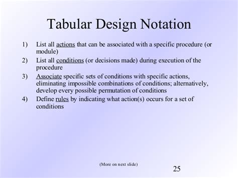 design notation definition pressman ch 11 component level design