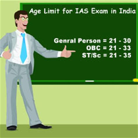 Mba Maximum Age Limit by Information About Ias After Mba Mba India