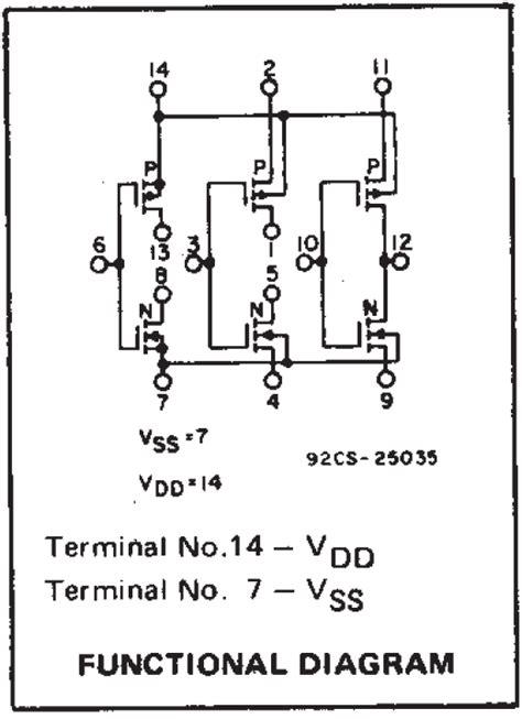 cmos logic circuits elec  documentation
