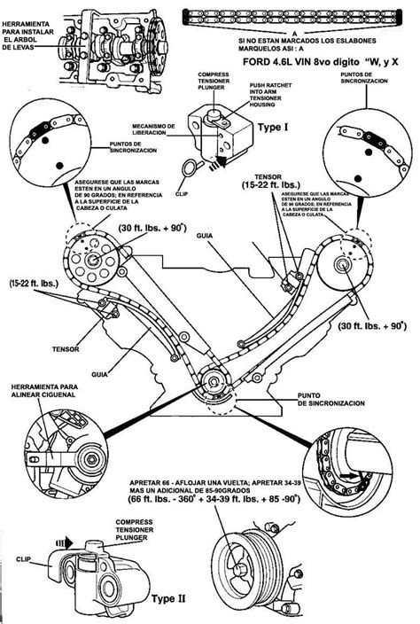 1992 ford bronco alternator wiring diagram ford alternator wiring 2003 ford 150 econoline engine diagram on 1992 ford bronco alternator wiring diagram