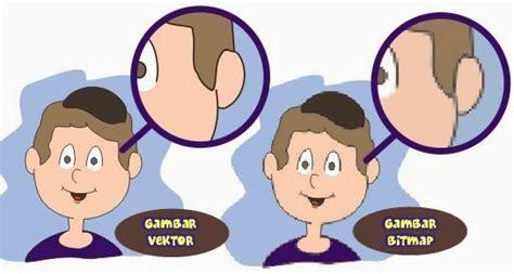 format gambar berbasis vektor dalam bidang desain grafis perbedaan gambar grafis berbasis vektor dan gambar grafis