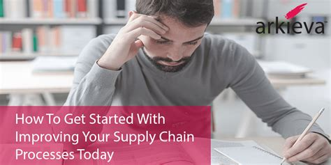 how to get started with your home renovation how to get started with improving your supply chain