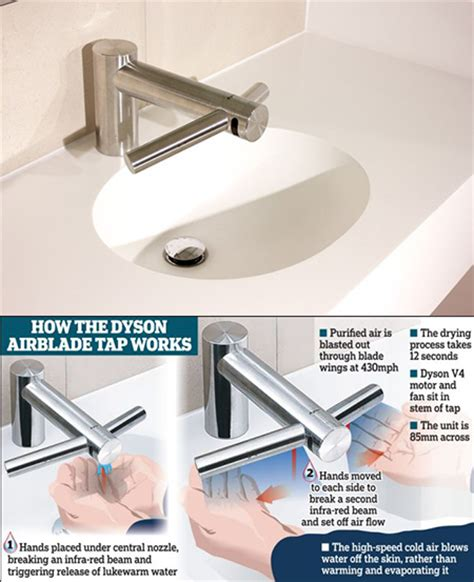 dyson s airblade tap combines faucet and dryer into