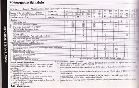 Car Buying Tips Spreadsheet by Car Buying Spreadsheet Laobingkaisuo