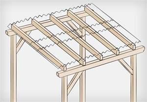 dach selber decken dachkonstruktion aus holz bauen obi ratgeber