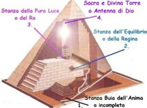 interno di una piramide piramide di cheope sito ufficiale di ciancio dj