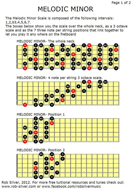 melodic pattern wikipedia rob silver the melodic minor scale