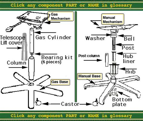 Chair Parts Names by Pictorial Glossary Office Chair Parts