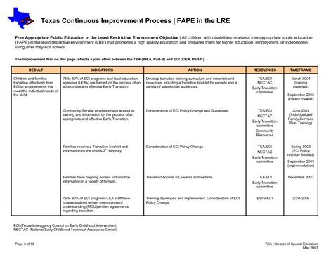 process improvement plan template safety improvement plan template images
